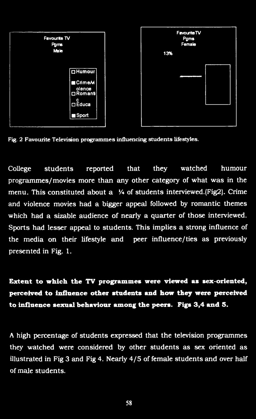 College students reported that they watched humour programmes/movies more than any other category of what was in the menu.