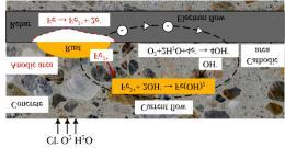 EXPERIMENTAL AND NUMERICAL STUDY ON CORROSION-INDUCED