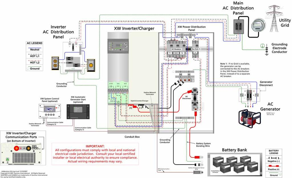 xantrex xw power system xantrex xw xantrex xw xantrex xw pdf 3000w inverter wiring diagram wiring diagrams single inverter system (backup only) with a power distribution panel xantrex