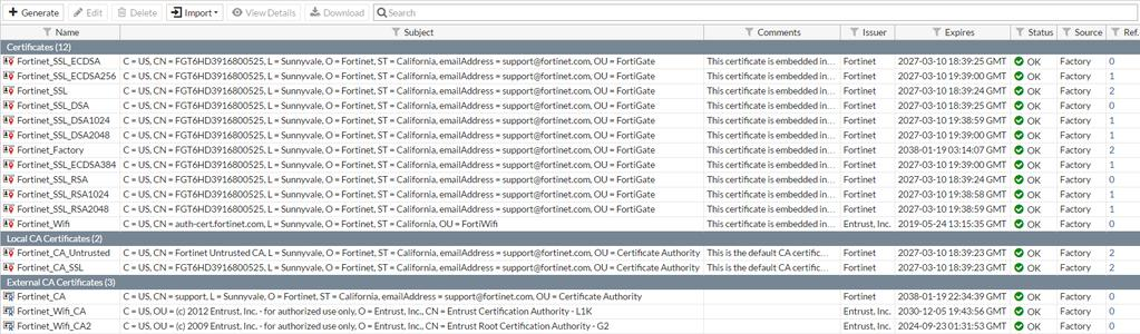 Certificate-based authentication Example Generate a CSR on the FortiGate unit There are factory default certificates such as Fortinet_CA_SSL, Fortinet_SSL, Fortinet_Wifi, and Fortinet_ Factory.
