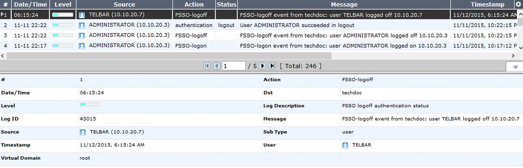 Agent-based FSSO FortiOS FSSO log messages FortiOS FSSO log messages There are two types of FortiOS log messages firewall and event. FSSO-related log messages are generated from authentication events.