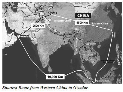 Strategic Studies upgradation of Karakuram Highway would provide China a shortest possible access to the Middle East and other world markets through the Gwader Port.