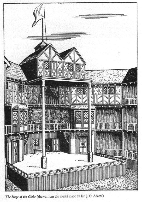 Globe Theatre, interior Musicians were seated in a room above the stage. A flag was raised on performance days. What did it mean? The balcony, another playing space for actors.