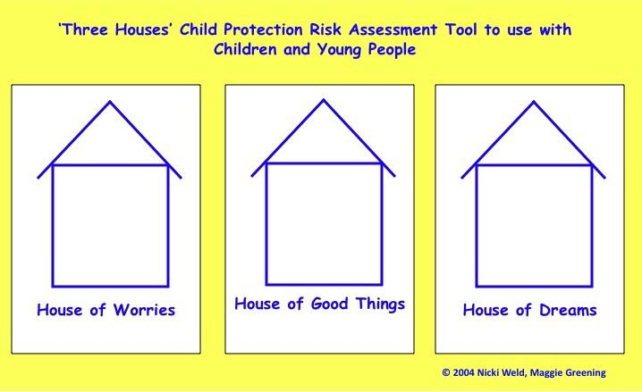 20 The Signs of Safety Child Protection Practice Framework 8.1