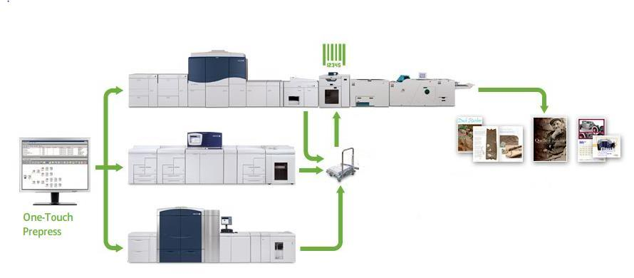 Xerox IntegratedPLUS Finishing Solution - PDF