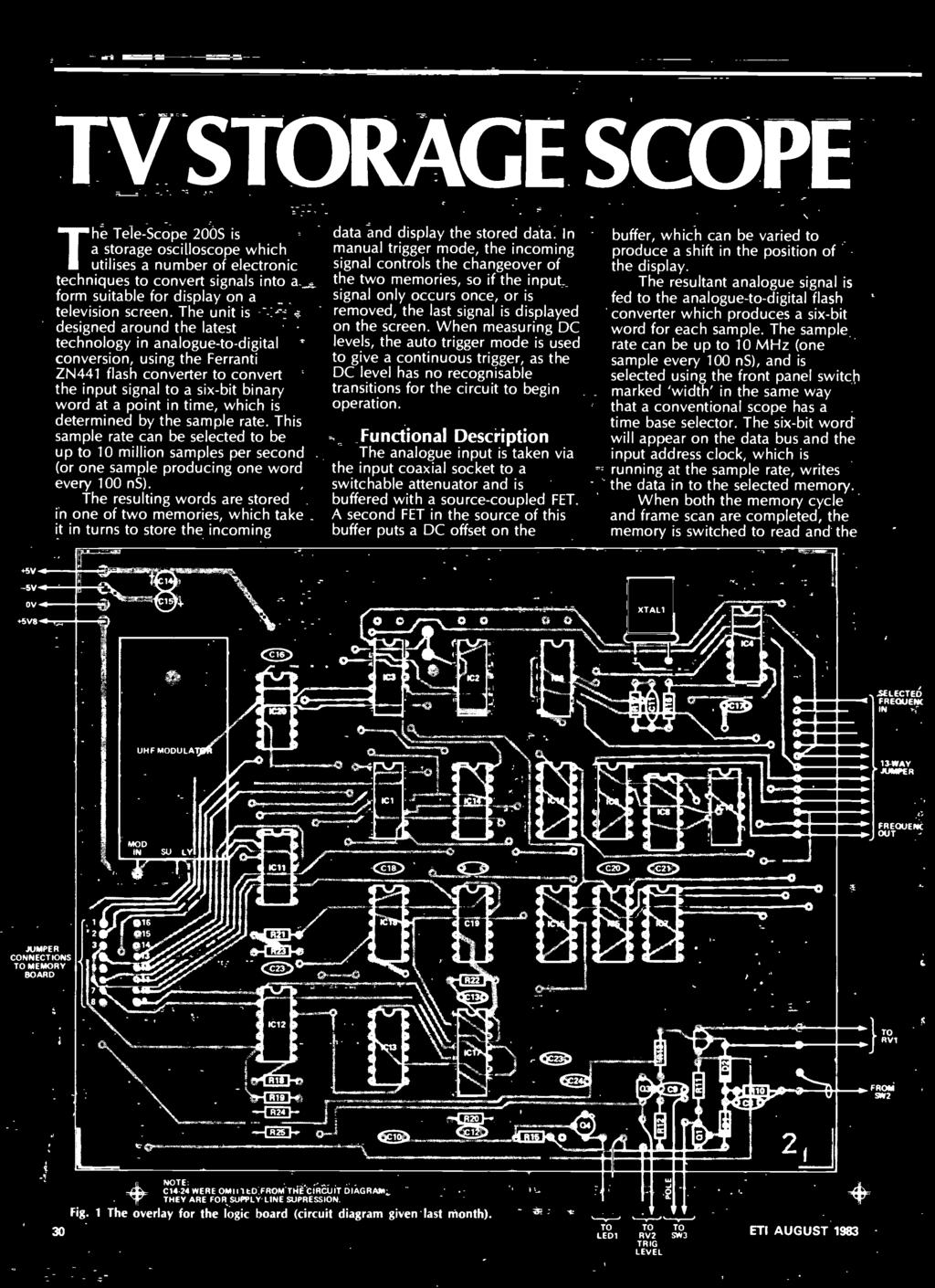 Flexibility Audio00 Puting Construction Ontrol Modular This Is The Circuitdiagram Of Keyboard Support System For Zx81 N Manual Trigger Mode Incoming Signal Controls Changeover Two Memories