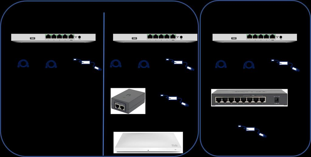 Version 11  Cisco to Meraki Firewall Upgrade Graphical Instructions