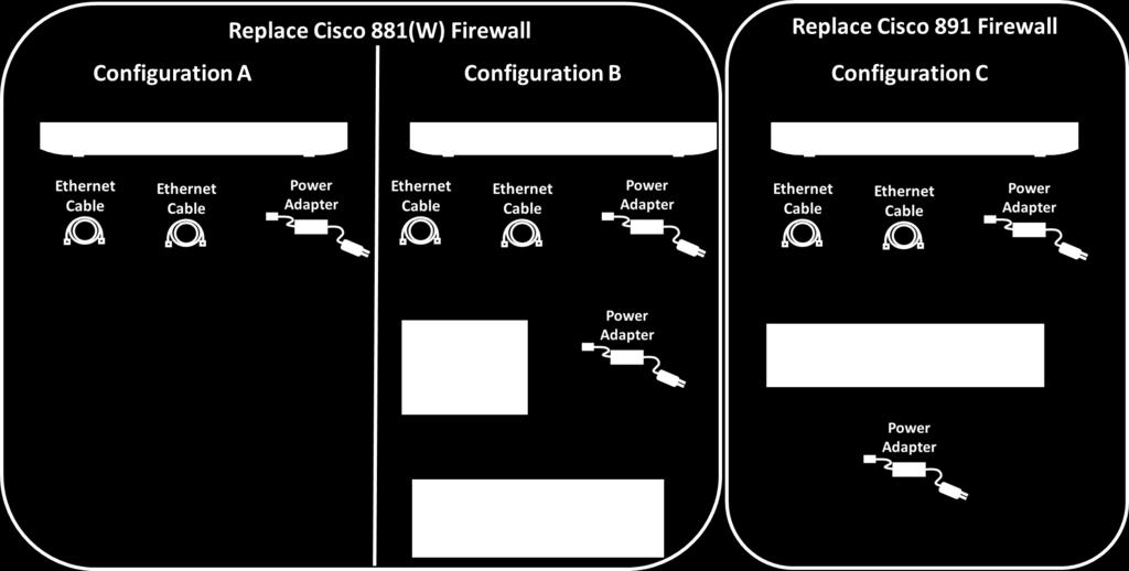 Version 11  Cisco to Meraki Firewall Upgrade Graphical