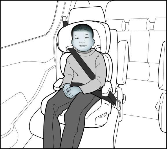 The Latest In Child Passenger Safety How Does Child Size Fit In