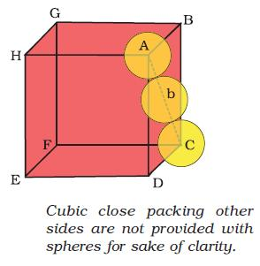 Class XII Chemistry states of matter [SOLID STATE] - PDF