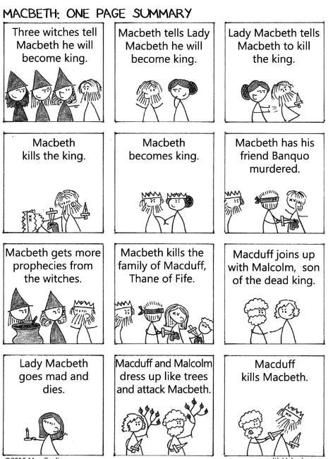 Act One Scene One The Three Witches Plan To Meet Macbeth