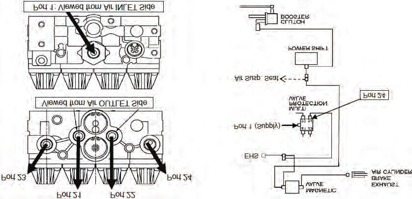 ford f owner s manual pdf download front reverse light