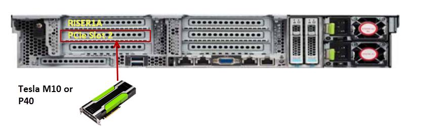 Integrate Cisco UCS M5 Servers with NVIDIA GRID 5 0 on