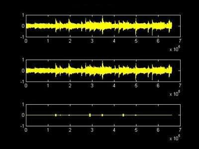 Amazon MP3 Audio Waveform of original audio