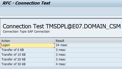 How-To Guide SAP Solution Manager 7 2 Document Version: How