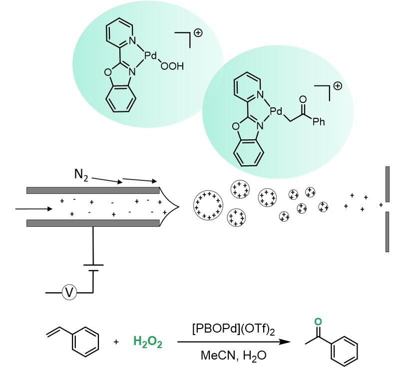 Inor 1 Towards A Thermochemical Hydrogen Affinity Scale For Oxide