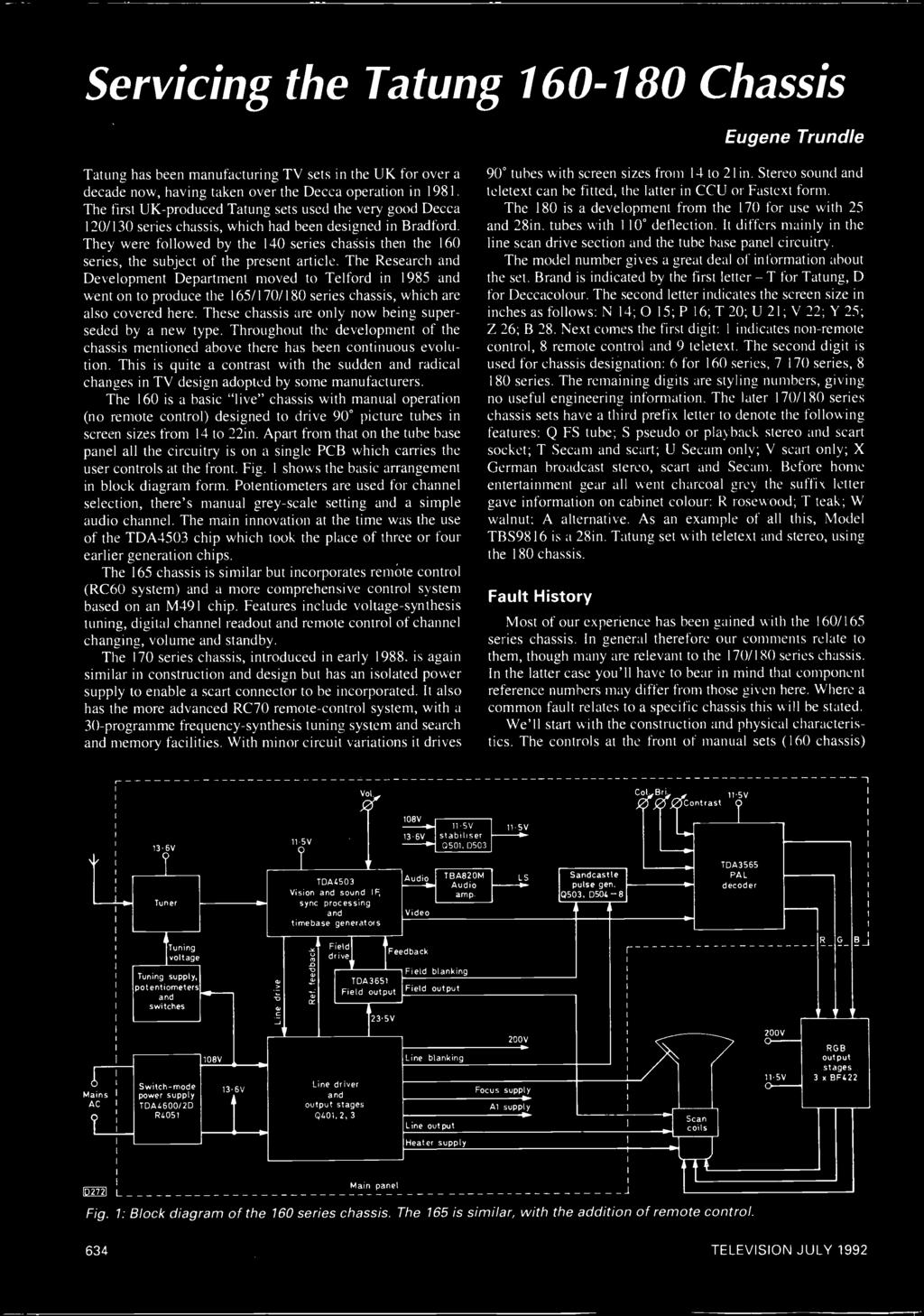 Teievis10 Servicing Videosatell1tedevelopments Free 32 Page Schematic Audio Power Amplifier With Ic An7105 Research And Development Department Moved To Telford In 1985 Went On Produce The 165