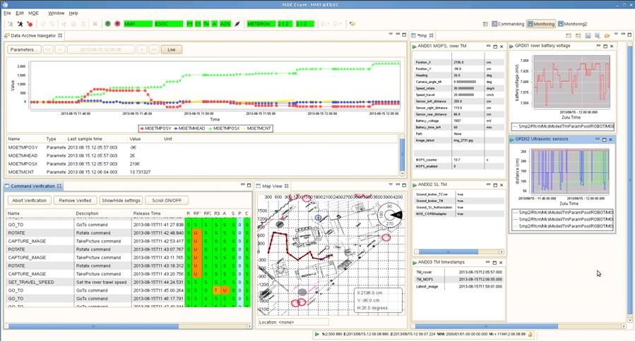 Figure 3. Screenshot of the MOE interface.