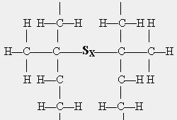 The original elastomeric material is converted from liquid state into solid state, that will not flow when heat, because the molecules chains are now permanently tied together.