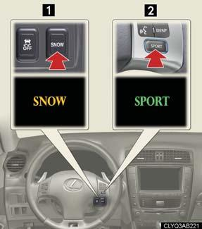 F-Sport Mode Total Control Switch/ SNOW Mode Switch The following modes can be selected to suit driving conditions or your preference.