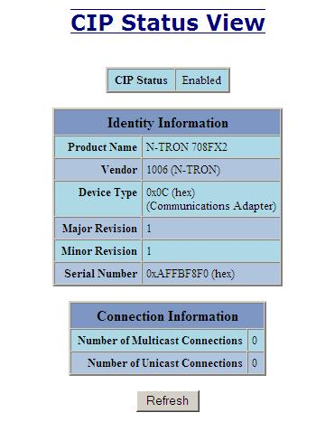 CIP Status The Status tab under the CIP category will display the CIP status.