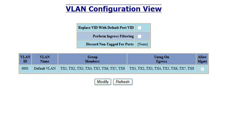 VLAN Addition and Deletion Example The screen capture below is the factory default VLAN