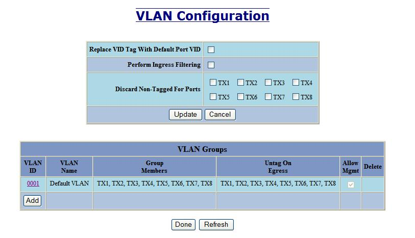 When creating a new VLAN, a numeric ID is required, Name is entered. Note that N-Ring VLAN is a reserved name with a special meaning.