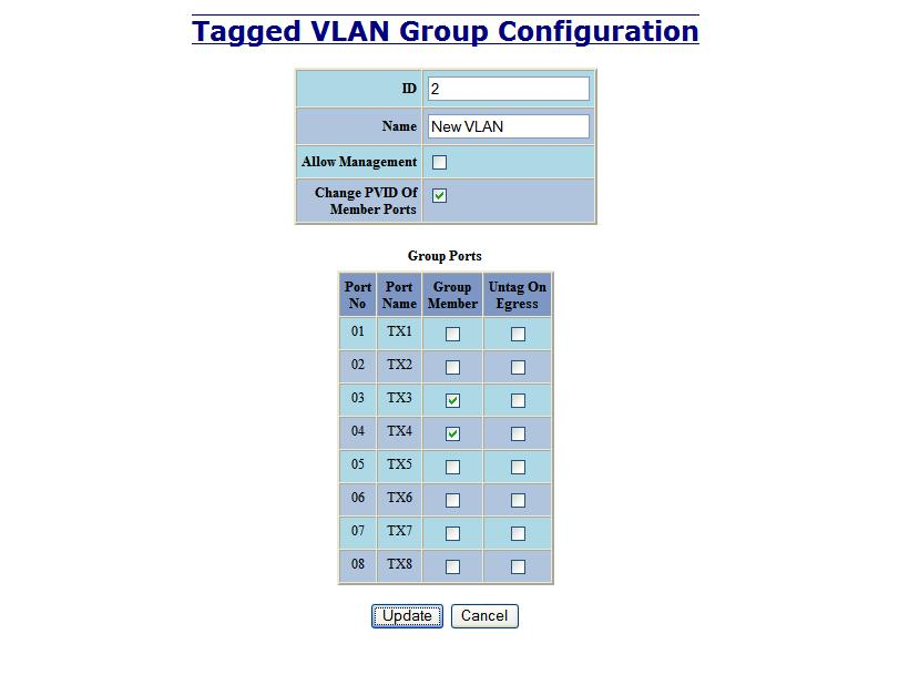 The result of add is a New VLAN.