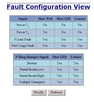 Administration Fault The Fault tab under the Administration category provides configurable selections indicating the way to notify when a Power, N-Ring Manager, N-Link fault, or Port Usage Fault