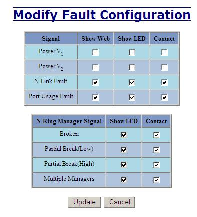 Following the Modify button, the administrator will see a list of configurable fields for the Fault configuration.