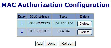 Ports MAC Security Authorization List The Authorization List tab allows for manual entry or deletion of authorized MAC source addresses with associated authorized ports.