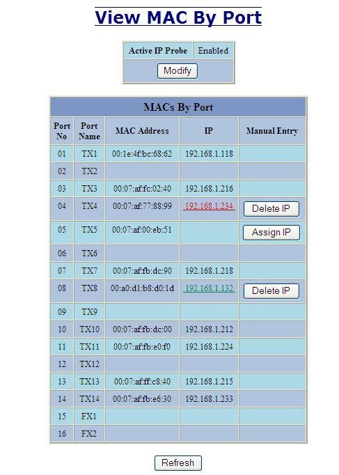 Bridging Show MAC by Port This feature shows the MAC addresses of devices connected to each switch port and the IP Addresses associated with the MACs.