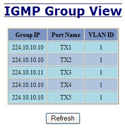 IGMP Show Group and Show Router The Show Groups tab under the IGMP category will display a list of IGMP groups based on the Group IP and the port number that it is associated with.