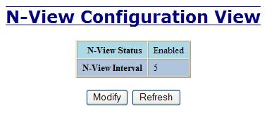 N-View Configuration The Configuration tab under the N-View category will display two basic variables for N-View, the status and