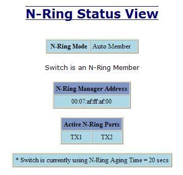 that is not an N-Ring Manager and has not become an Active N-Ring Member: Below is an