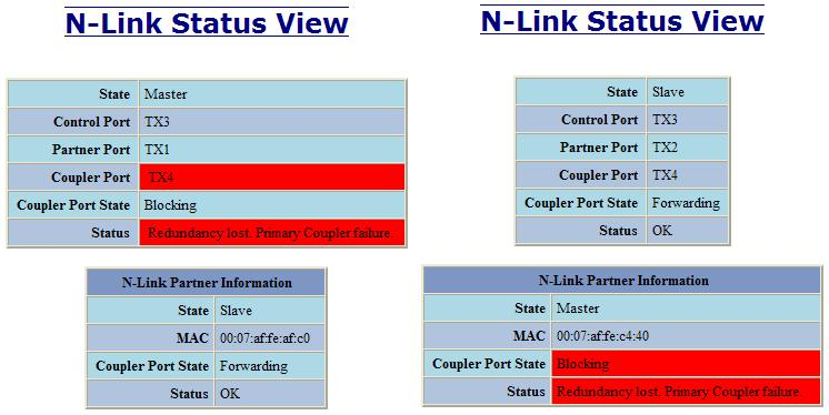 N-Link Status from an N-Link Master and Slave where the