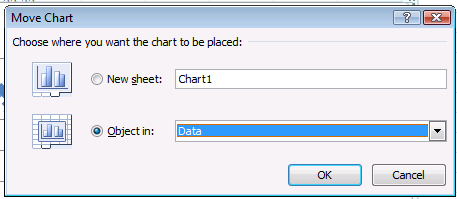 Excel automatically makes a graph, but we have to move it and adjust it to our needs Move the graph Right click in the large white area of