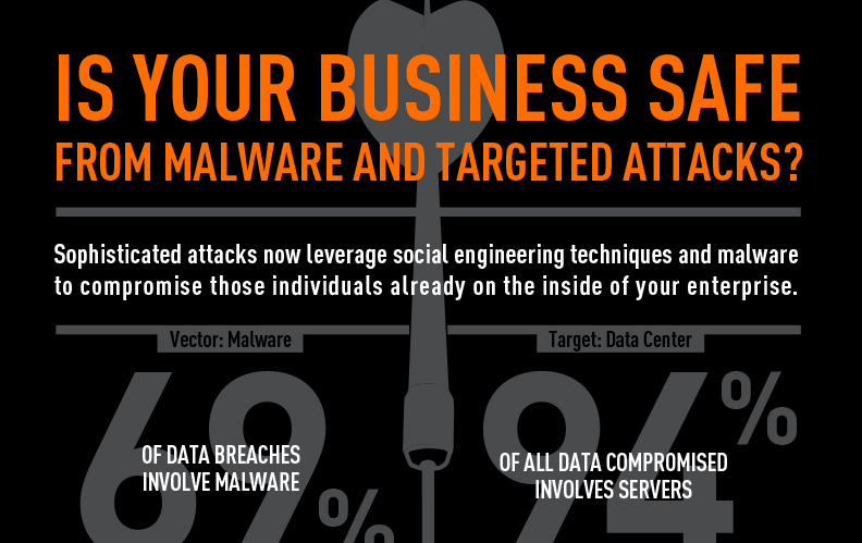 Targeted Attacks Infiltrate Your Data Center View