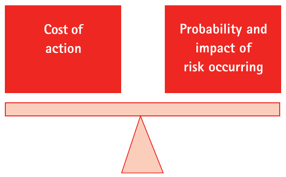 3. IT Risk register 24 than pure necessity would not provide a benefit far beyond what would lowering risk right to the necessary level give.