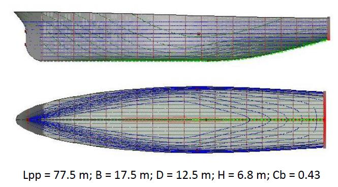 Parametric hull model of PSV: FriendShip Hull surface described by 3 curves: 1. Keel curve 2. Sectional area curve 3.