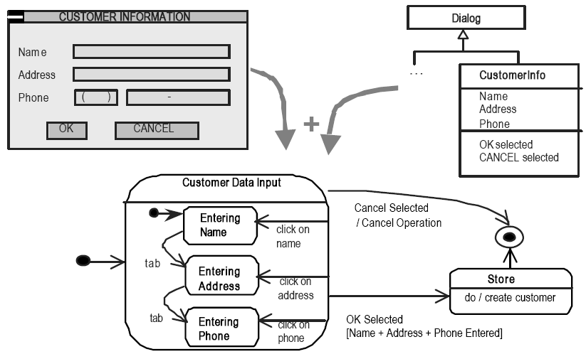 User Interface Specification for Interactive Software Systems - PDF
