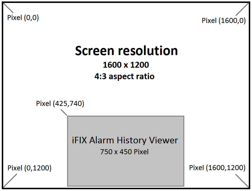 ifix Alarm History Viewer Version PDF