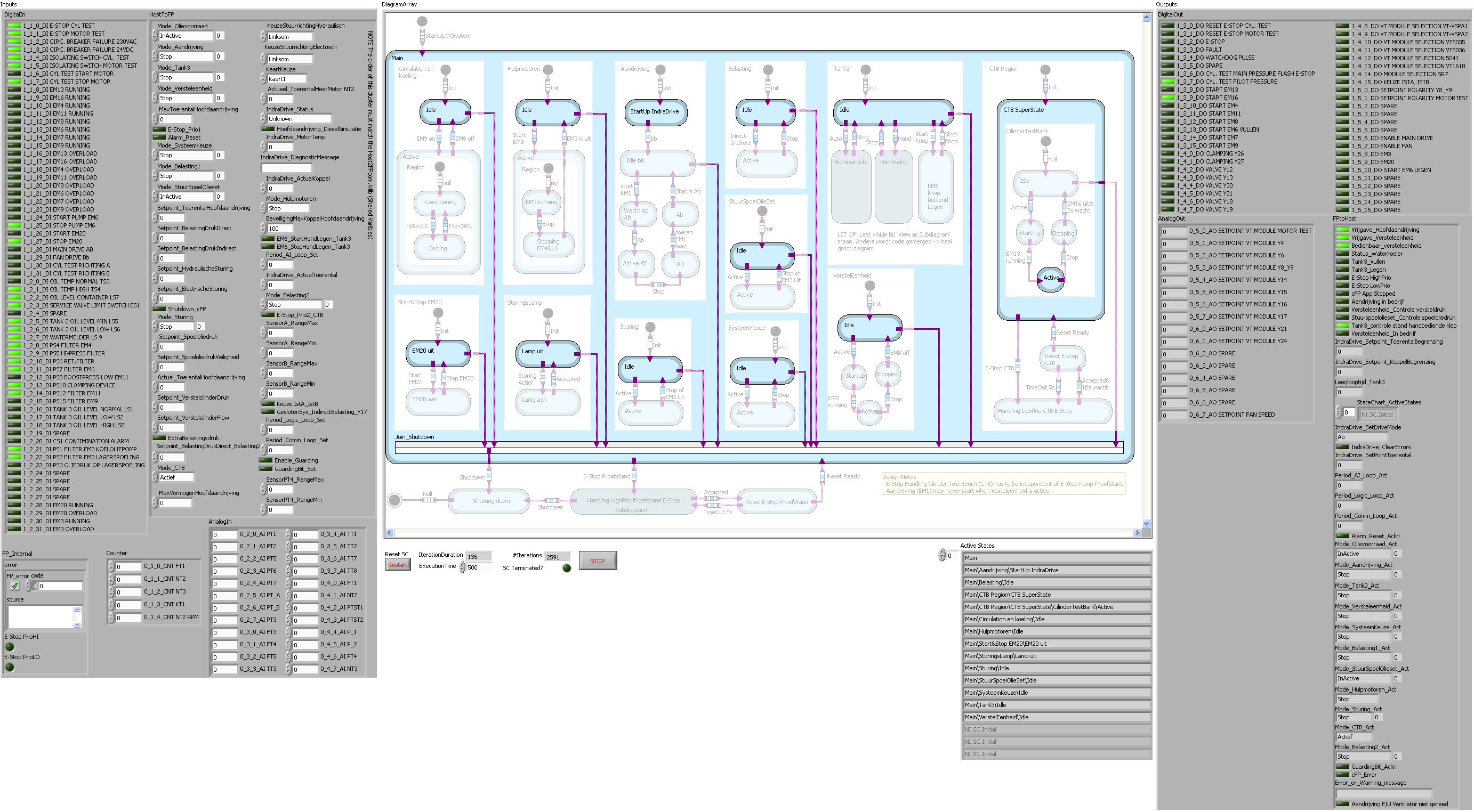 Testing High Power Hydraulic Pumps With Ni Labview Rt And The Uml State Chart Diagram For Vending Machine Demo Frontpanel Statechart Standalonetest