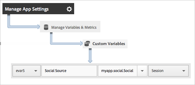 "Analytics 28 You can also set a prop to hold all action values by mapping a custom prop with a name like ""Custom Actions"" and setting the value to 'a.action'."