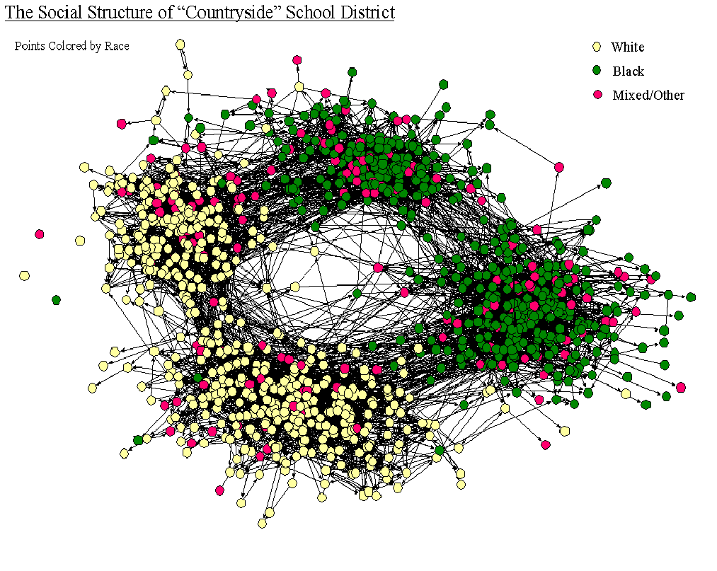 Analysis and visulization of large networks with Pajek - PDF