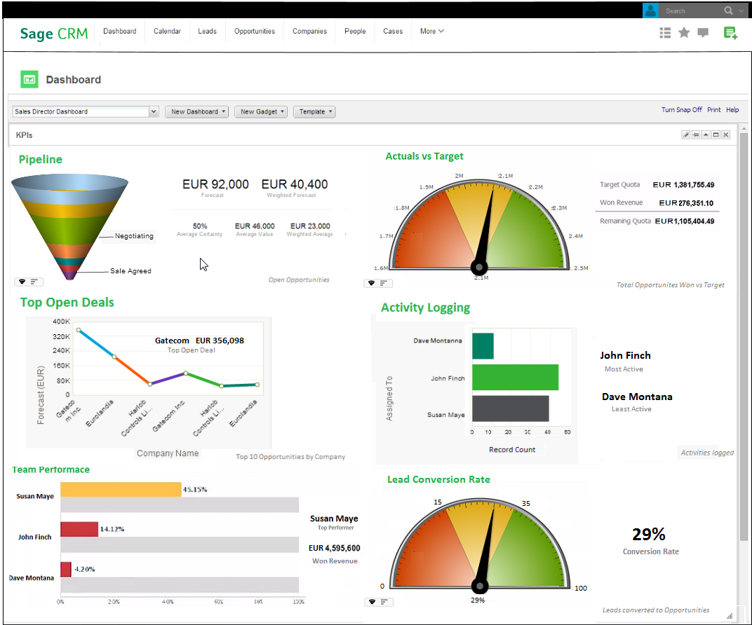 Business Accelerator for Sales: Sales Dashboards Sales performance analysis Out-of-the-box dashboards