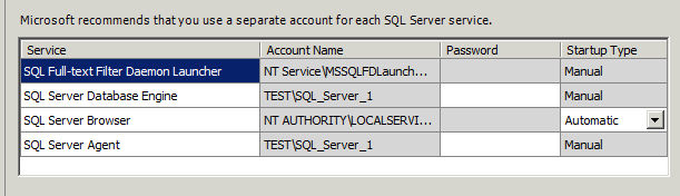 SQL Server AlwaysOn  Michal Tinthofer 11  Praha What to avoid and