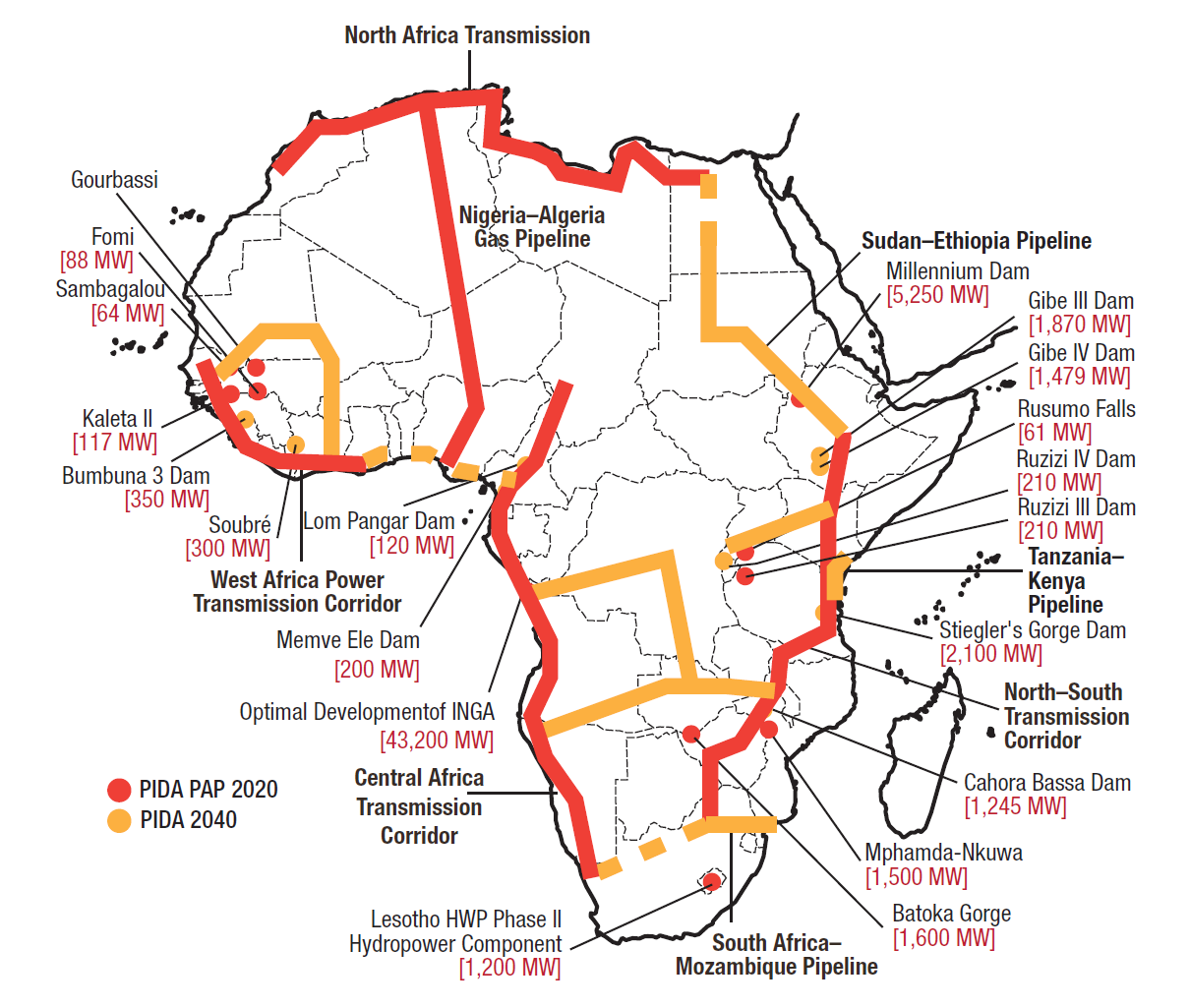 FINANCING OF THE PROGRAMME FOR INFRASTRUCTURE DEVELOPMENT IN AFRICA