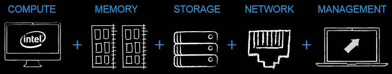 EMC VSPEX Blue «A WHOLE DATACENTER IN A BOX» Manage Compute, Storage and Network