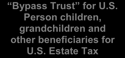 WHERE INTENDED BENEFICIARIES INCLUDING CHILDREN AND GRANDCHILDREN ARE U.S. PERSONS Where the intended beneficiaries of an estate are your children or grandchildren, who are or are likely to become U.